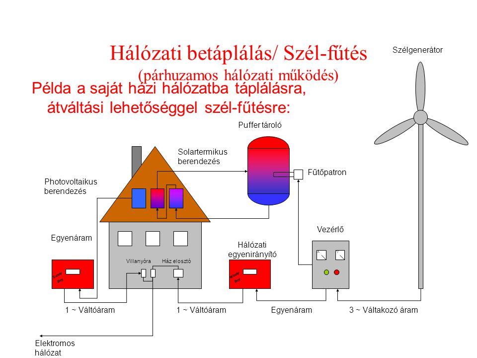 Hálózati betáplálás/ Szél-fűtés (párhuzamos hálózati működés) Példa a saját házi hálózatba táplálásra, átváltási lehetőséggel szél-fűtésre: Vezérlő Hálózati egyenirányító Szélgenerátor 3 ~ Váltakozó áramEgyenáram1 ~ Váltóáram Elektromos hálózat Fűtőpatron A V Puffer tároló Windy Boy Solartermikus berendezés Photovoltaikus berendezés Sunny Boy Villanyóra Egyenáram 1 ~ Váltóáram Ház elosztó