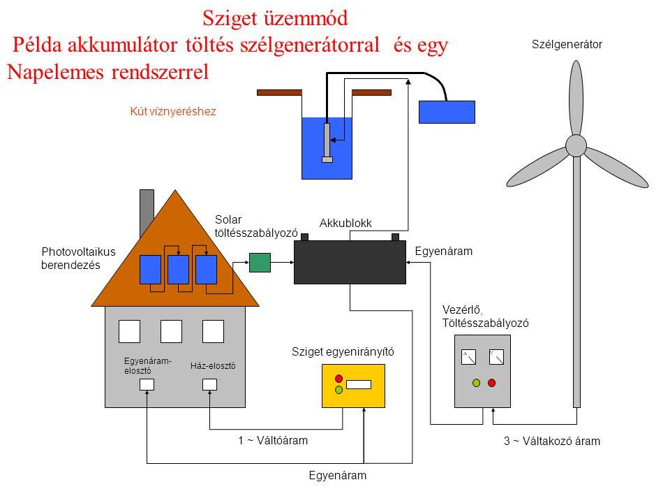 Vezérlő, Töltésszabályozó Sziget egyenirányító Szélgenerátor 3 ~ Váltakozó áram Egyenáram 1 ~ Váltóáram A V Akkublokk Ház-elosztó Solar töltésszabályozó Egyenáram Egyenáram- elosztó Photovoltaikus berendezés Kút víznyeréshez Sziget üzemmód Példa akkumulátor töltés szélgenerátorral és egy Napelemes rendszerrel