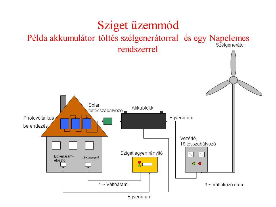 Vezérlő, Töltésszabályozó Sziget egyenirányító Szélgenerátor 3 ~ Váltakozó áram Egyenáram 1 ~ Váltóáram AV Akkublokk Photovoltaikus berendezés Ház-elosztó Solar töltésszabályozó Egyenáram Egyenáram- elosztó