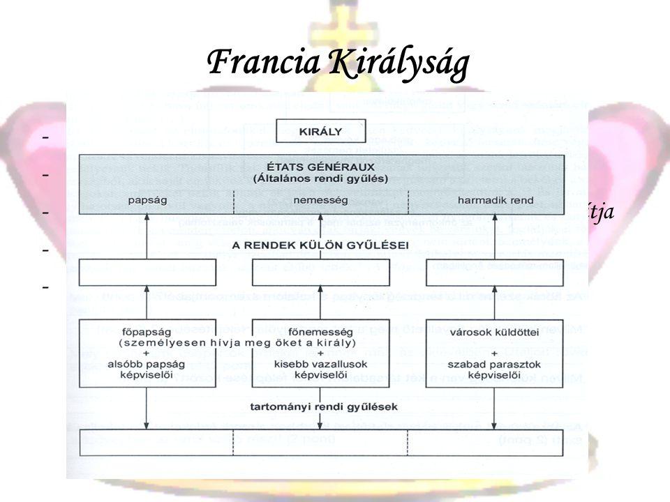 Francia Királyság -IV. Szép Fülöp (1285-1314) hódításaihoz pénz kell -meg akarja adóztatni az egyházat -az egyházzal szembeni támaszát a rendi gyűléss