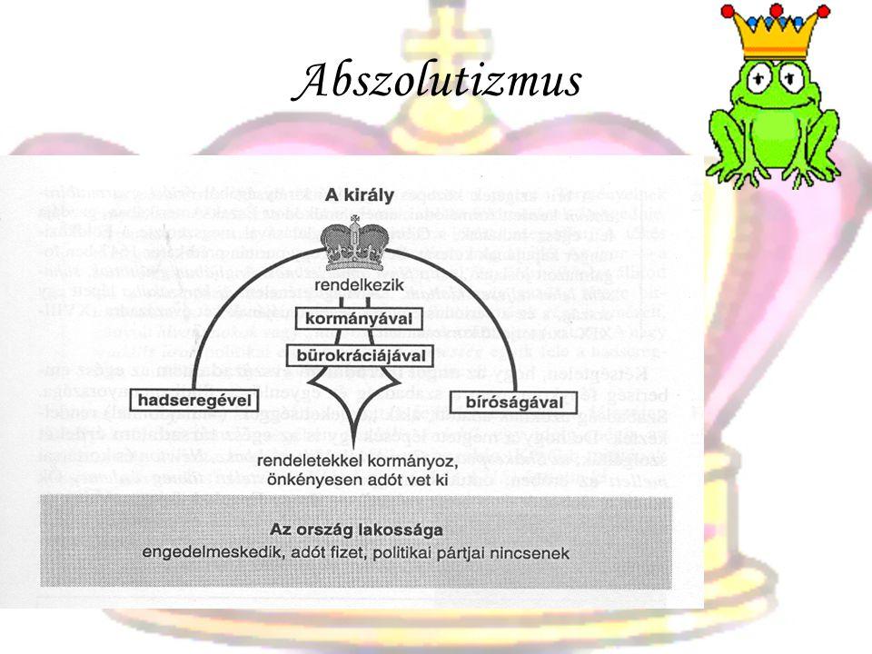 Abszolutizmus a király általában korlátozza a rendeket: egyházzal + nemesekkel + polgársággal milyen a viszonya az uralkodónak az adott országban?