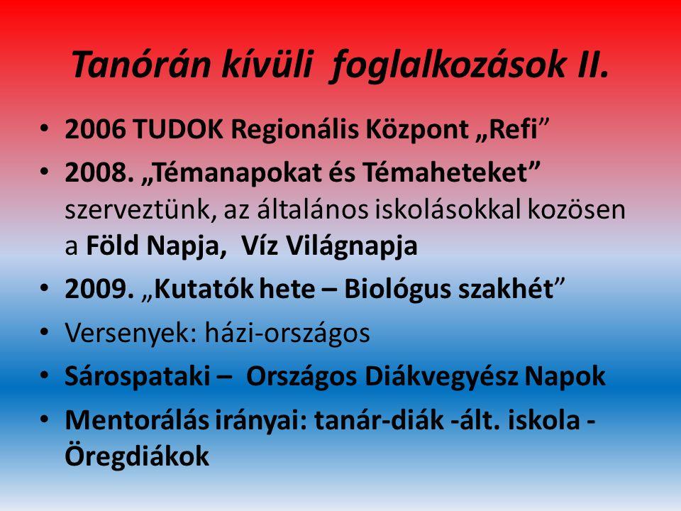 """Tanórán kívüli foglalkozások II. • 2006 TUDOK Regionális Központ """"Refi"""" • 2008. """"Témanapokat és Témaheteket"""" szerveztünk, az általános iskolásokkal ko"""