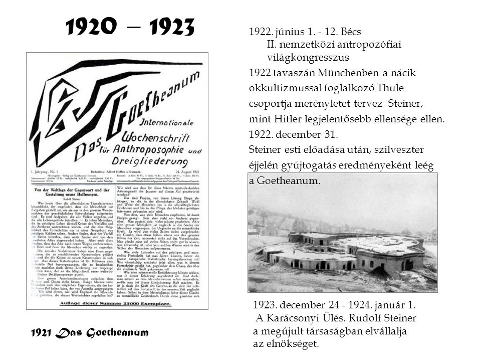 1920 – 1923 1921 Das Goetheanum 1923. december 24 - 1924. január 1. A Karácsonyi Ülés. Rudolf Steiner a megújult társaságban elvállalja az elnökséget.