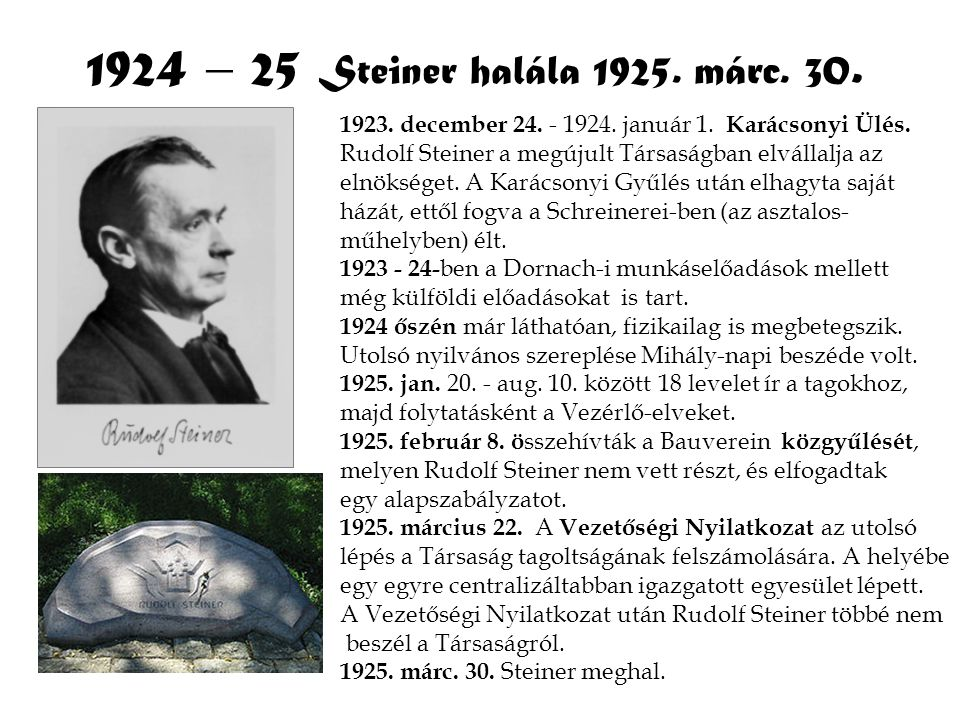 1924 – 25 Steiner halála 1925. márc. 30. 1923. december 24. - 1924. január 1. Karácsonyi Ülés. Rudolf Steiner a megújult Társaságban elvállalja az eln