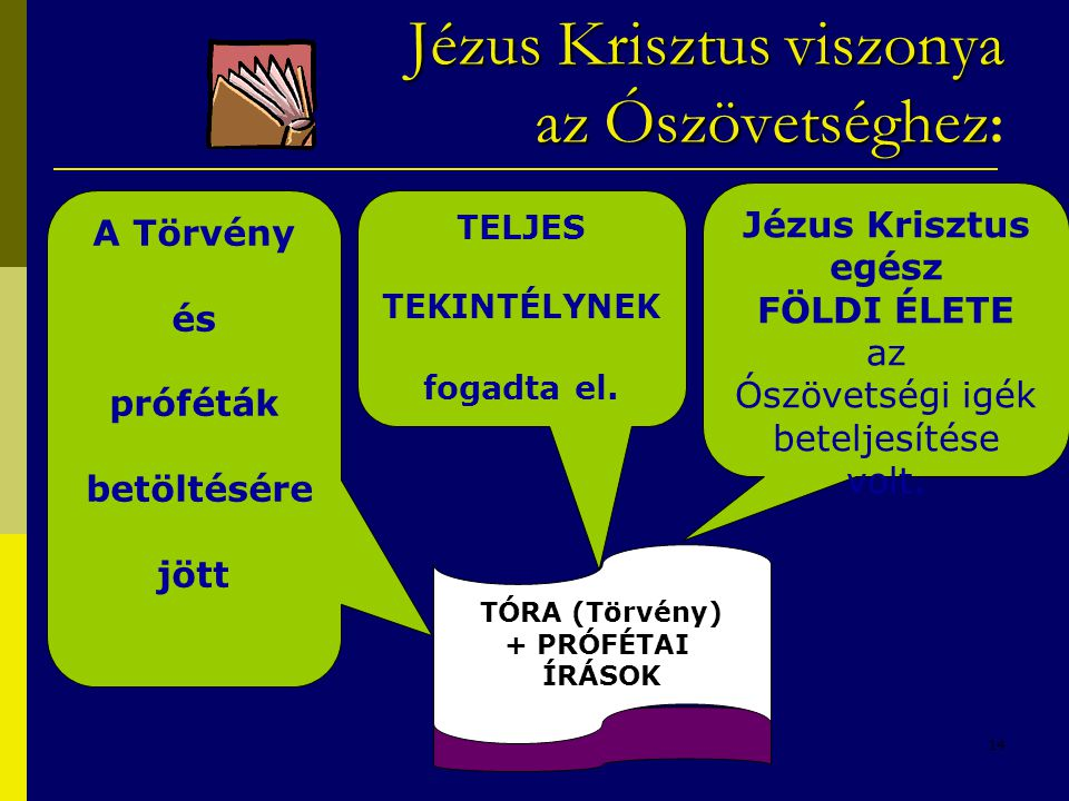 14 Jézus Krisztus viszonya azÓszövetséghez Jézus Krisztus viszonya az Ószövetséghez : TÓRA (Törvény) + PRÓFÉTAI ÍRÁSOK A Törvény és próféták betöltésé