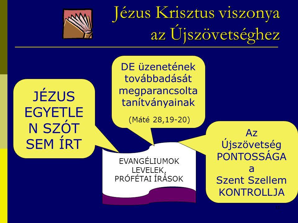 15 Jézus Krisztus viszonya azÚjszövetséghez Jézus Krisztus viszonya az Újszövetséghez EVANGÉLIUMOK LEVELEK, PRÓFÉTAI ÍRÁSOK JÉZUS EGYETLE N SZÓT SEM Í