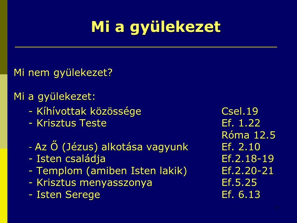 25 Mi nem gyülekezet? Mi a gyülekezet: - Kíhívottak közössége Csel.19 - Krisztus TesteEf. 1.22 Róma 12.5 Róma 12.5 - Az Ő (Jézus) alkotása vagyunkEf.