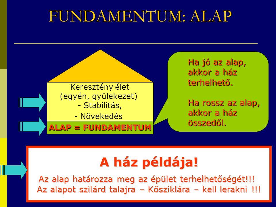 3 FUNDAMENTUM: ALAP A ház példája! Az alap határozza meg az épület terhelhetőségét!!! Az alapot szilárd talajra – Kősziklára – kell lerakni !!! Keresz