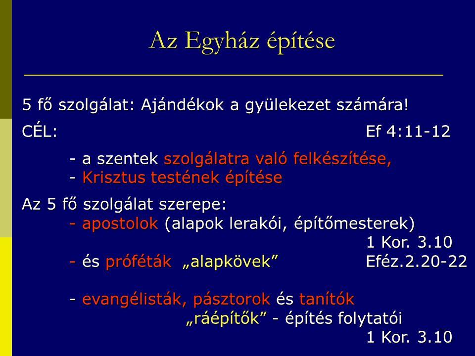 33 Az Egyház építése 5 fő szolgálat: Ajándékok a gyülekezet számára! CÉL: Ef 4:11-12 - a szentek szolgálatra való felkészítése, - Krisztus testének ép