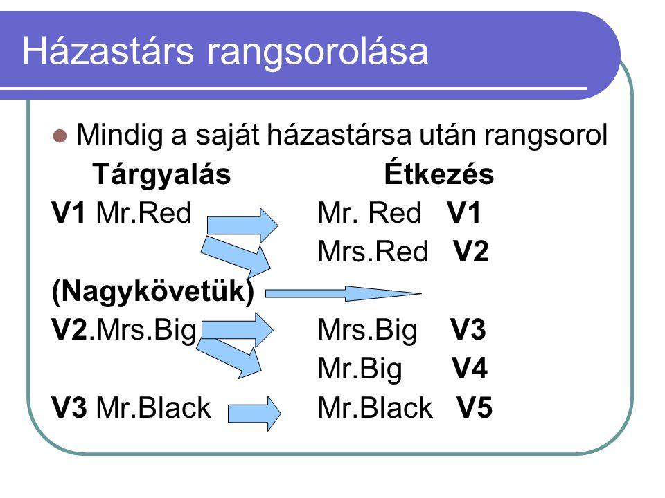 Házastárs rangsorolása  Mindig a saját házastársa után rangsorol TárgyalásÉtkezés V1 Mr.RedMr. Red V1 Mrs.Red V2 (Nagykövetük) V2.Mrs.BigMrs.Big V3 M