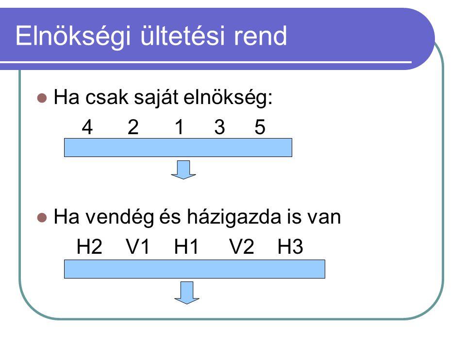 Elnökségi ültetési rend  Ha csak saját elnökség: 4 2 1 3 5  Ha vendég és házigazda is van H2 V1 H1 V2 H3