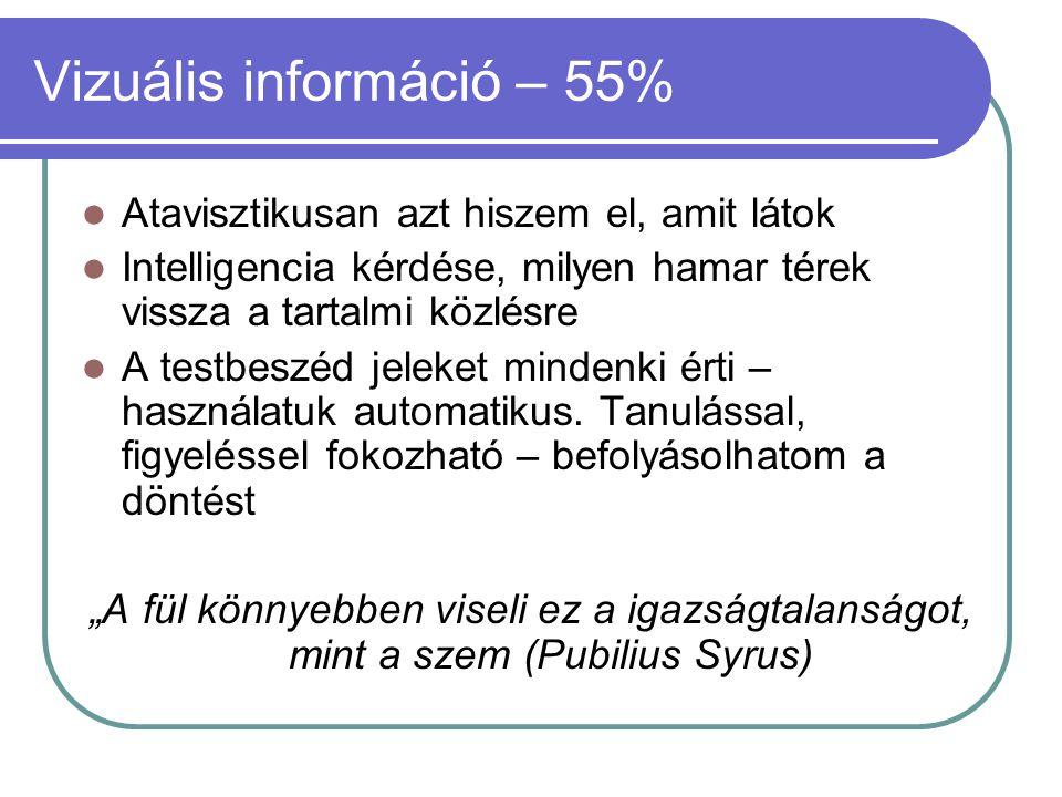 Vizuális információ – 55%  Atavisztikusan azt hiszem el, amit látok  Intelligencia kérdése, milyen hamar térek vissza a tartalmi közlésre  A testbe