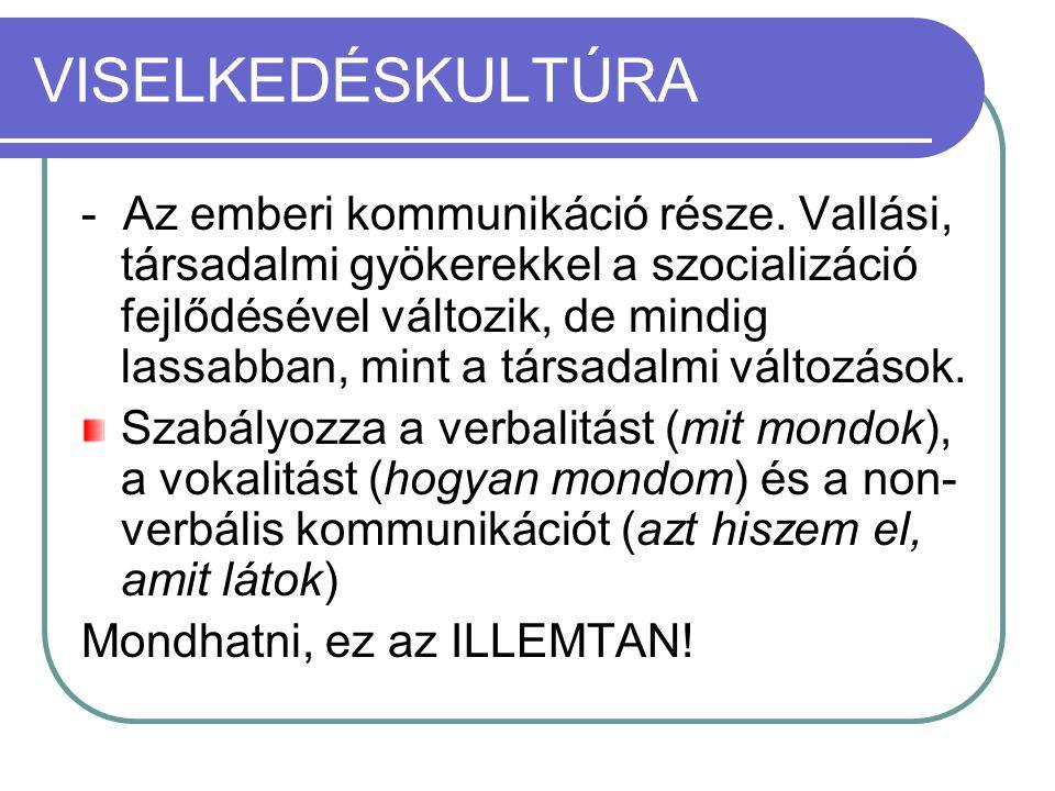 Állami jelképek 1995.évi LXXXIII.tv.