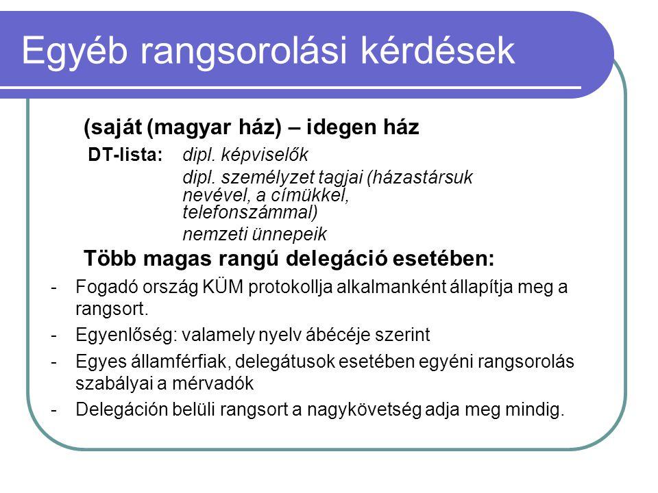Egyéb rangsorolási kérdések (saját (magyar ház) – idegen ház DT-lista:dipl. képviselők dipl. személyzet tagjai (házastársuk nevével, a címükkel, telef