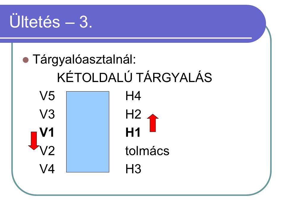 Ültetés – 3.  Tárgyalóasztalnál: KÉTOLDALÚ TÁRGYALÁS V5 H4 V3 H2 V1 H1 V2 tolmács V4 H3
