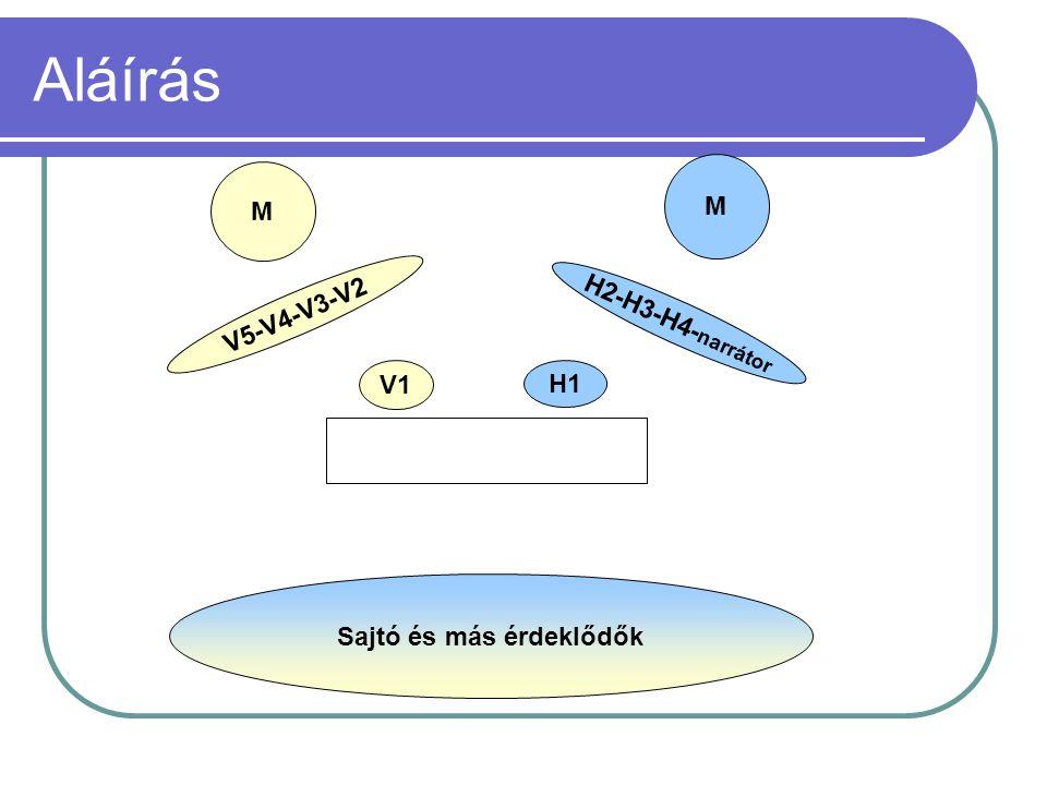 Aláírás V1 H1 M M V5-V4-V3-V2 H2-H3-H4- narrátor Sajtó és más érdeklődők