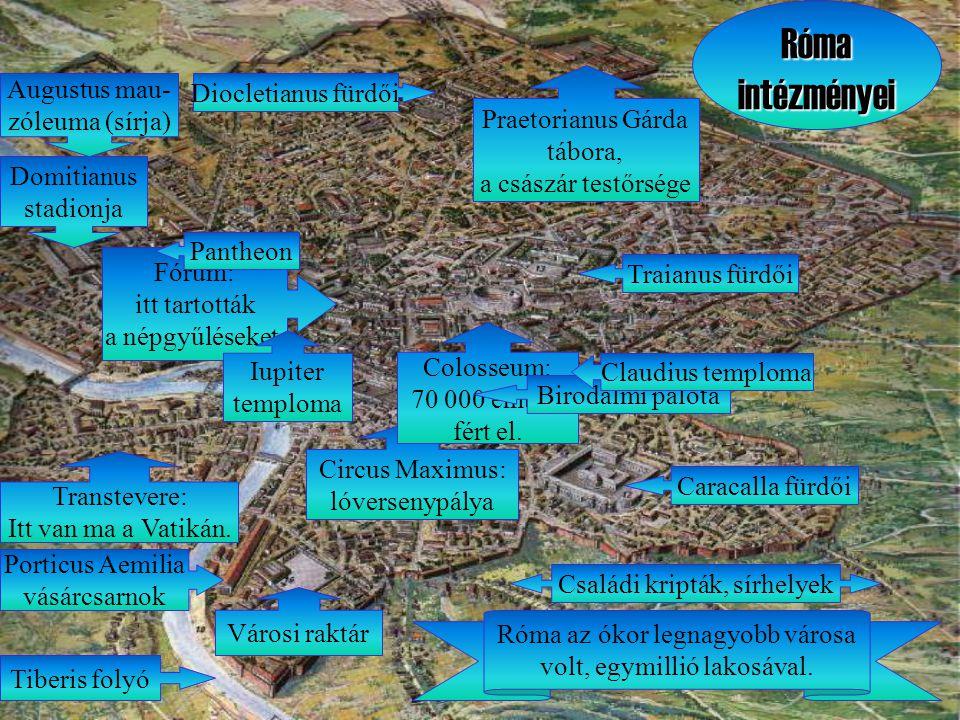 Rómaintézményei Róma az ókor legnagyobb városa volt, egymillió lakosával. Fórum: itt tartották a népgyűléseket. Circus Maximus: lóversenypálya Colosse