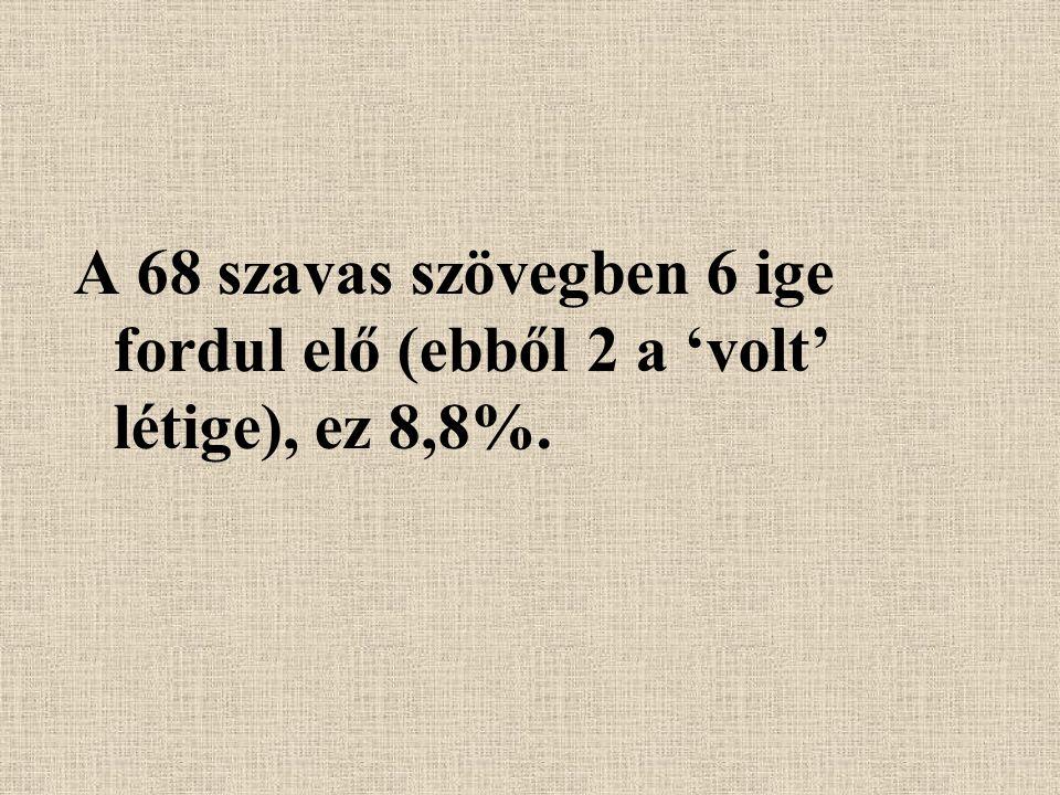 A 68 szavas szövegben 6 ige fordul elő (ebből 2 a 'volt' létige), ez 8,8%.