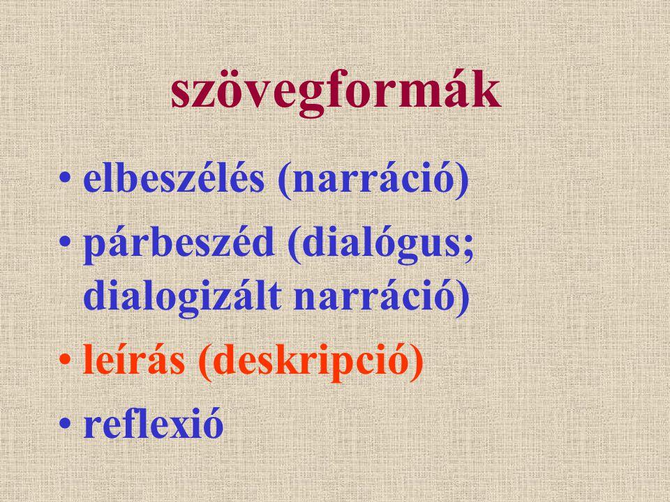 szövegformák •elbeszélés (narráció) •párbeszéd (dialógus; dialogizált narráció) •leírás (deskripció) •reflexió