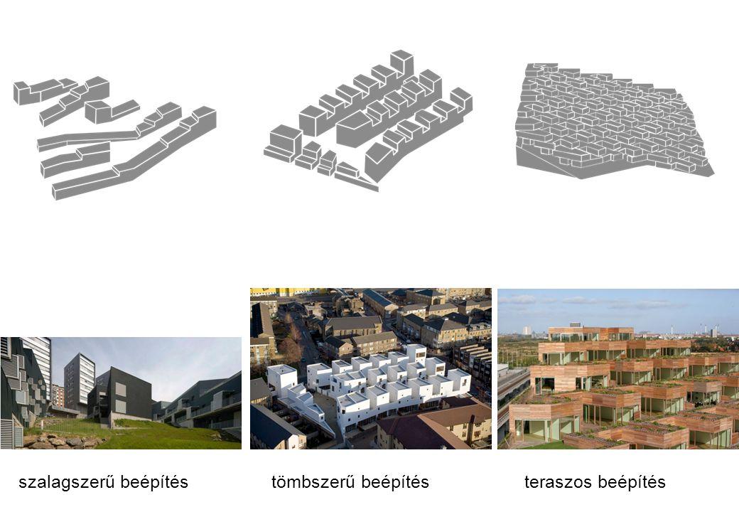 szalagszerű beépítéstömbszerű beépítésteraszos beépítés