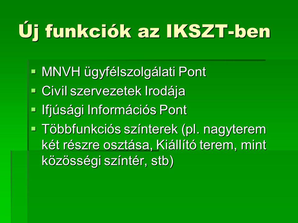 Új funkciók az IKSZT-ben  MNVH ügyfélszolgálati Pont  Civil szervezetek Irodája  Ifjúsági Információs Pont  Többfunkciós színterek (pl.