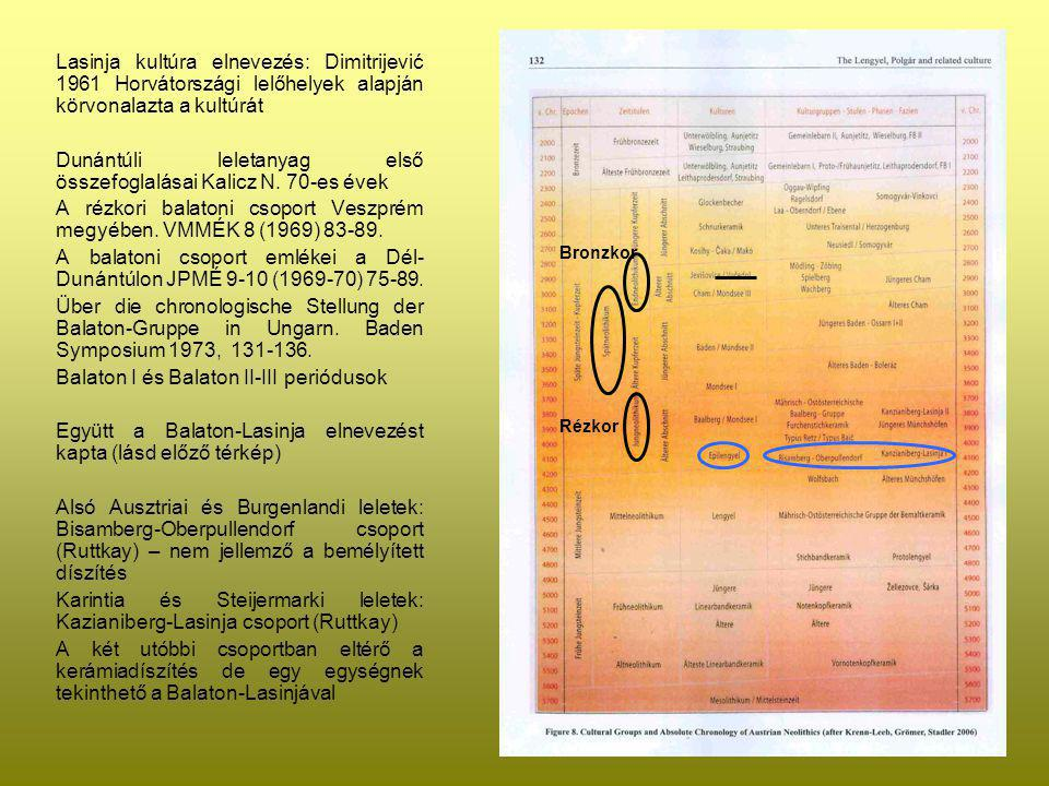 Lasinja kultúra elnevezés: Dimitrijević 1961 Horvátországi lelőhelyek alapján körvonalazta a kultúrát Dunántúli leletanyag első összefoglalásai Kalicz