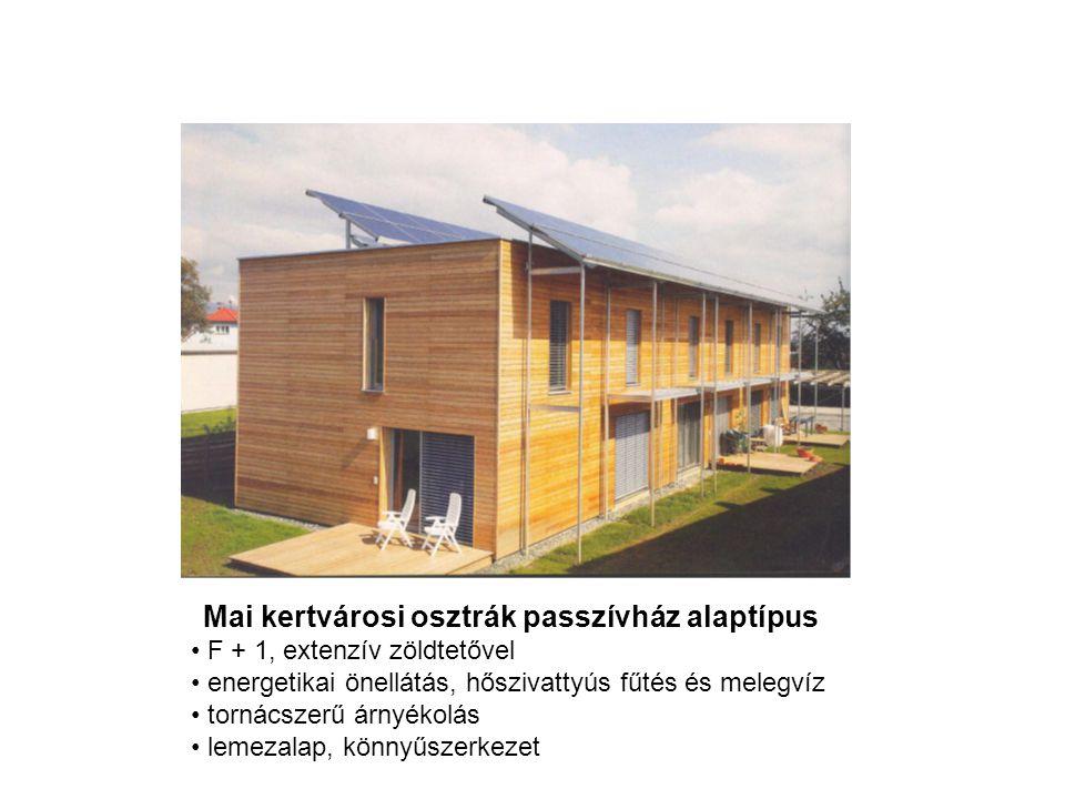 Mai kertvárosi osztrák passzívház alaptípus • F + 1, extenzív zöldtetővel • energetikai önellátás, hőszivattyús fűtés és melegvíz • tornácszerű árnyék