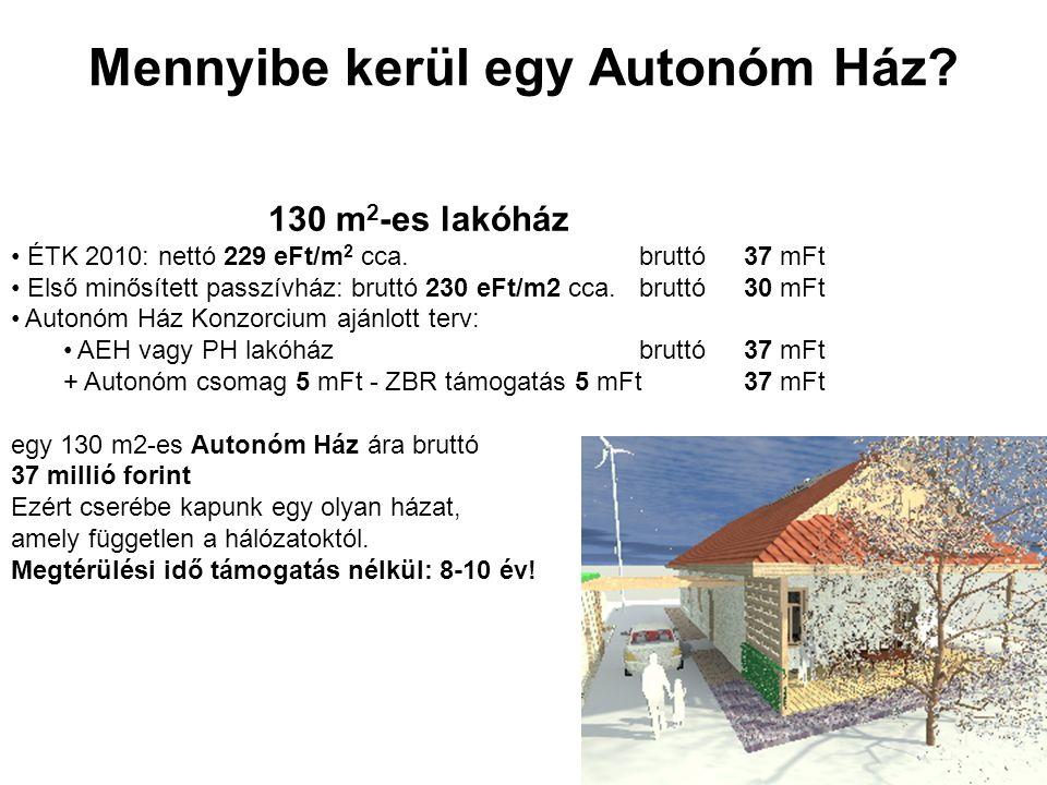 130 m 2 -es lakóház • ÉTK 2010: nettó 229 eFt/m 2 cca. bruttó 37 mFt • Első minősített passzívház: bruttó 230 eFt/m2 cca. bruttó 30 mFt • Autonóm Ház