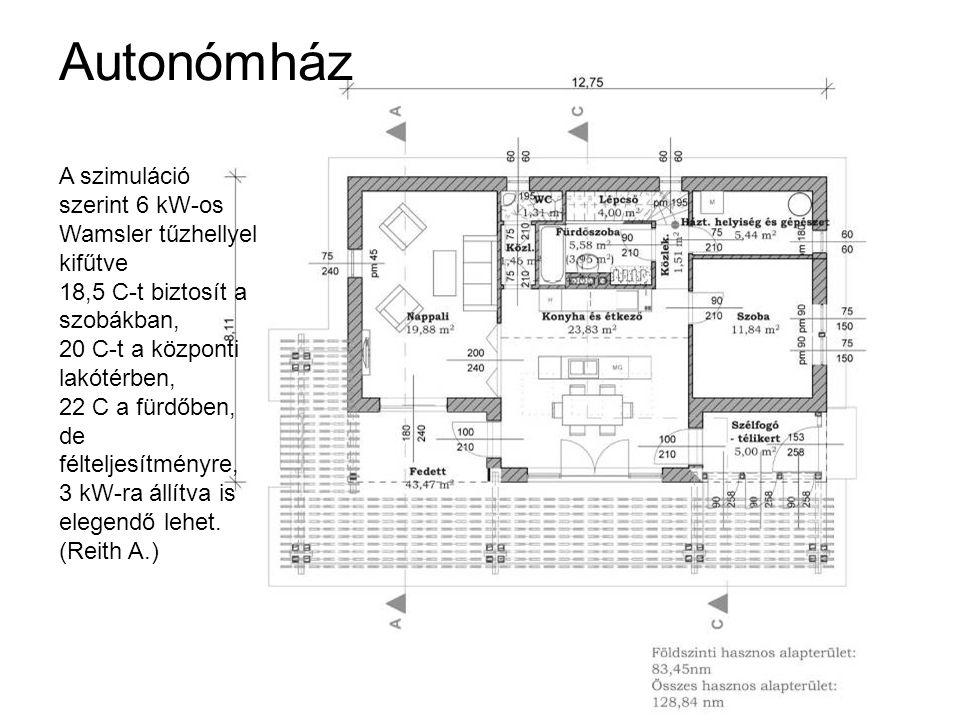 Autonómház A szimuláció szerint 6 kW-os Wamsler tűzhellyel kifűtve 18,5 C-t biztosít a szobákban, 20 C-t a központi lakótérben, 22 C a fürdőben, de fé