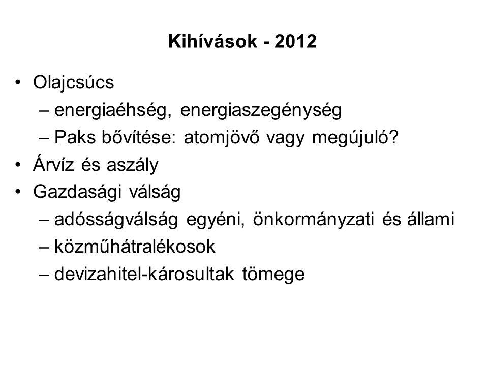 Kihívások - 2012 •Olajcsúcs –energiaéhség, energiaszegénység –Paks bővítése: atomjövő vagy megújuló? •Árvíz és aszály •Gazdasági válság –adósságválság
