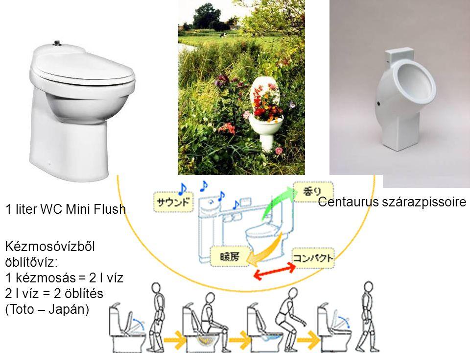 Passzívházak - autonóm házak 1 liter WC Mini Flush Centaurus szárazpissoire Kézmosóvízből öblítővíz: 1 kézmosás = 2 l víz 2 l víz = 2 öblítés (Toto –