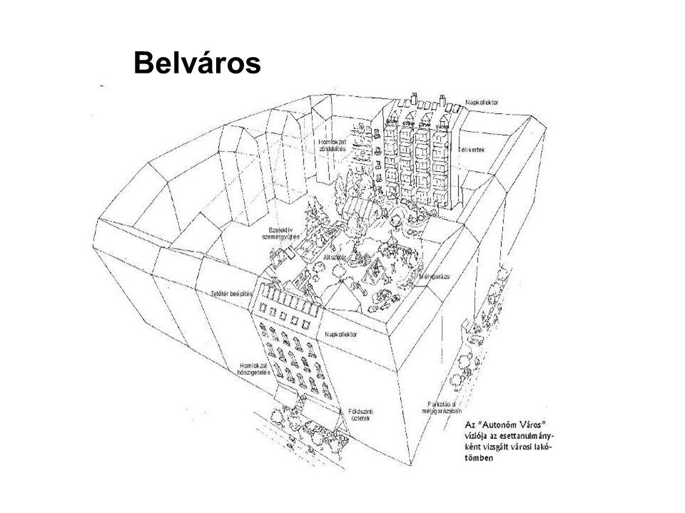 Panel 2004 • Kőbánya, pontházak,energetikai felújítás • Zöldfelületek növelése • Lepényépület építése: szolgáltatások, üzletek, szociális intézmények, parkolók, zöldtető parkkal