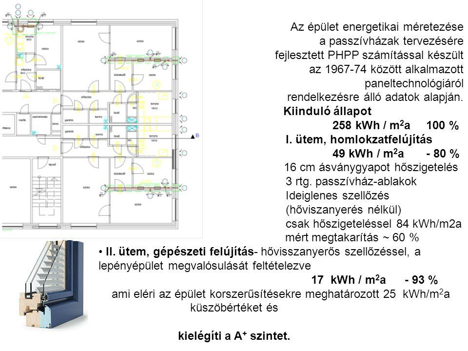Az épület energetikai méretezése a passzívházak tervezésére fejlesztett PHPP számítással készült az 1967-74 között alkalmazott paneltechnológiáról ren
