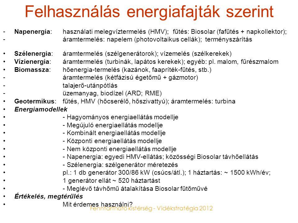 Fenntartható kistérség - Vidékstratégia 2012 Felhasználás energiafajták szerint -Napenergia: használati melegvíztermelés (HMV); fűtés: Biosolar (fafűt