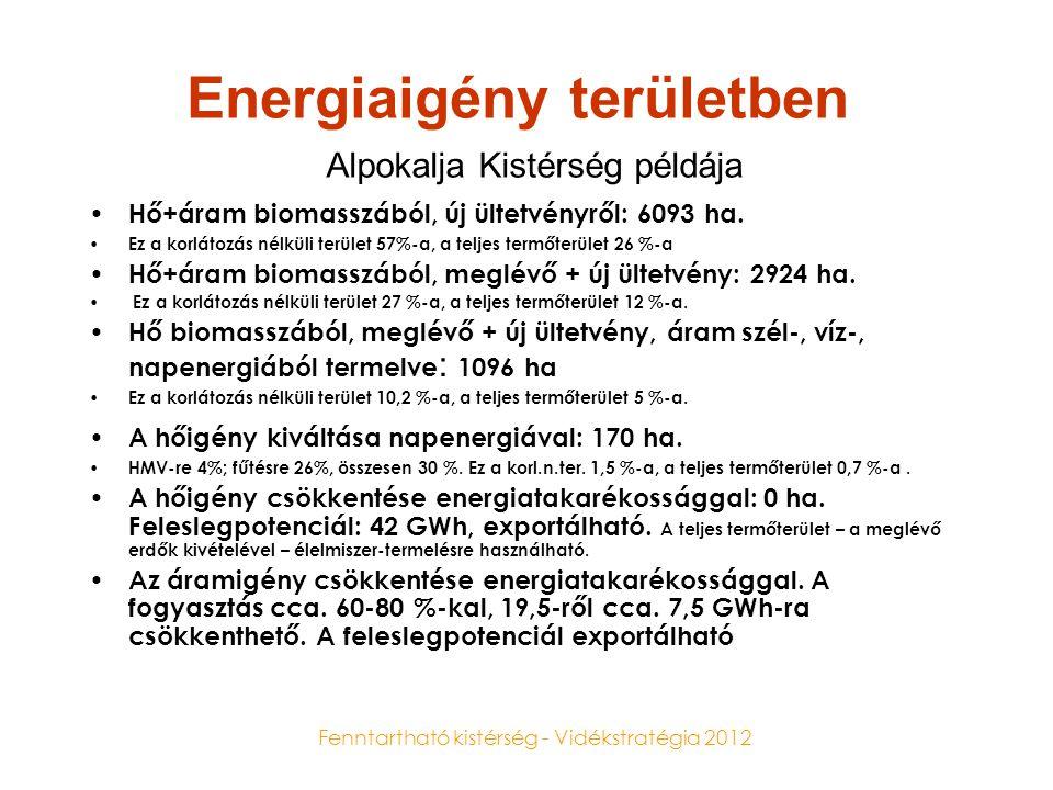 Fenntartható kistérség - Vidékstratégia 2012 Tájpotenciál Energiaigény: Hő: 142,17; Áram: 19,55 Összes 153,3 GWh/év • Energiahatékonyság: > 64 GWh/év • Biomassza:115,5 GWh/év, tartalék: 319.9 GWh/év • Szélenergia: > 40 GWh/év • Vízienergia: > 1 GWh/év • Geotermia: > 150 GWh/év • Nap (hő): > 42 GWh/év • Nap (áram): > 20 GWh/év • Összes potenciál: > 752 GWh (500 %) Alpokalja Kistérség példája