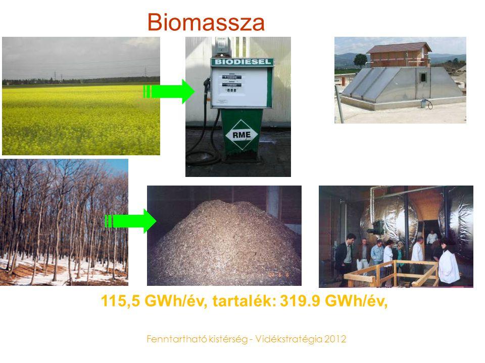 Fenntartható kistérség - Vidékstratégia 2012 Biomassza 115,5 GWh/év, tartalék: 319.9 GWh/év,