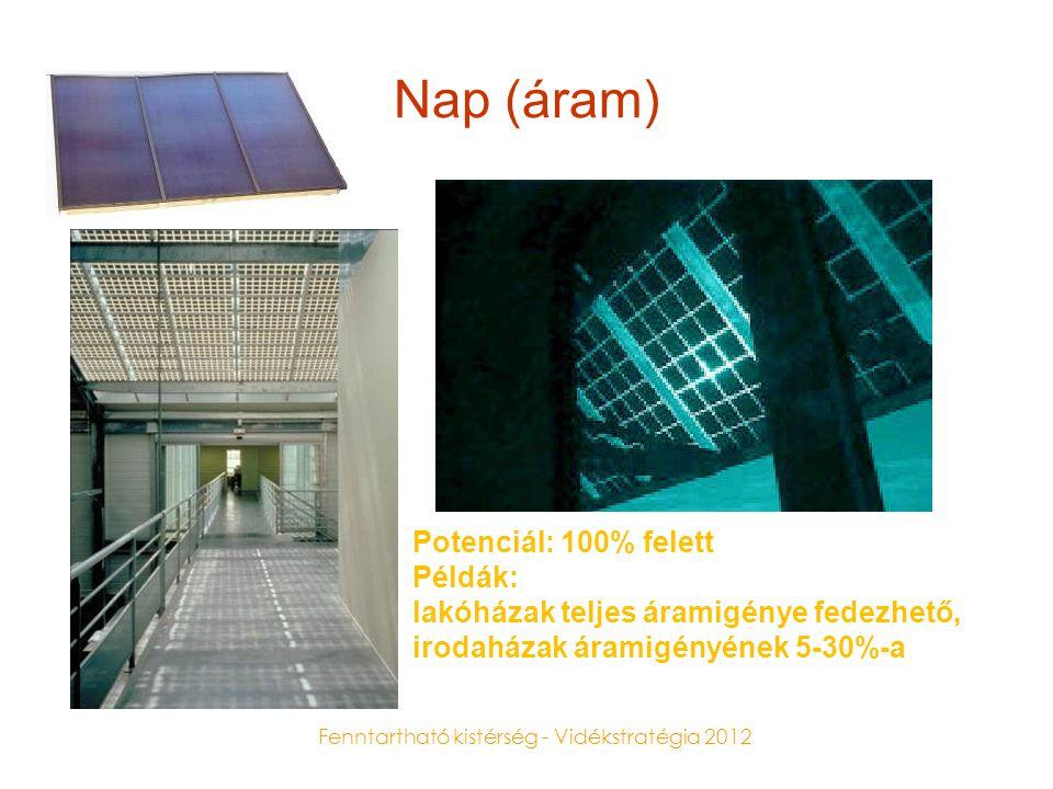 Fenntartható kistérség - Vidékstratégia 2012 Nap (áram) Potenciál: 100% felett Példák: lakóházak teljes áramigénye fedezhető, irodaházak áramigényének