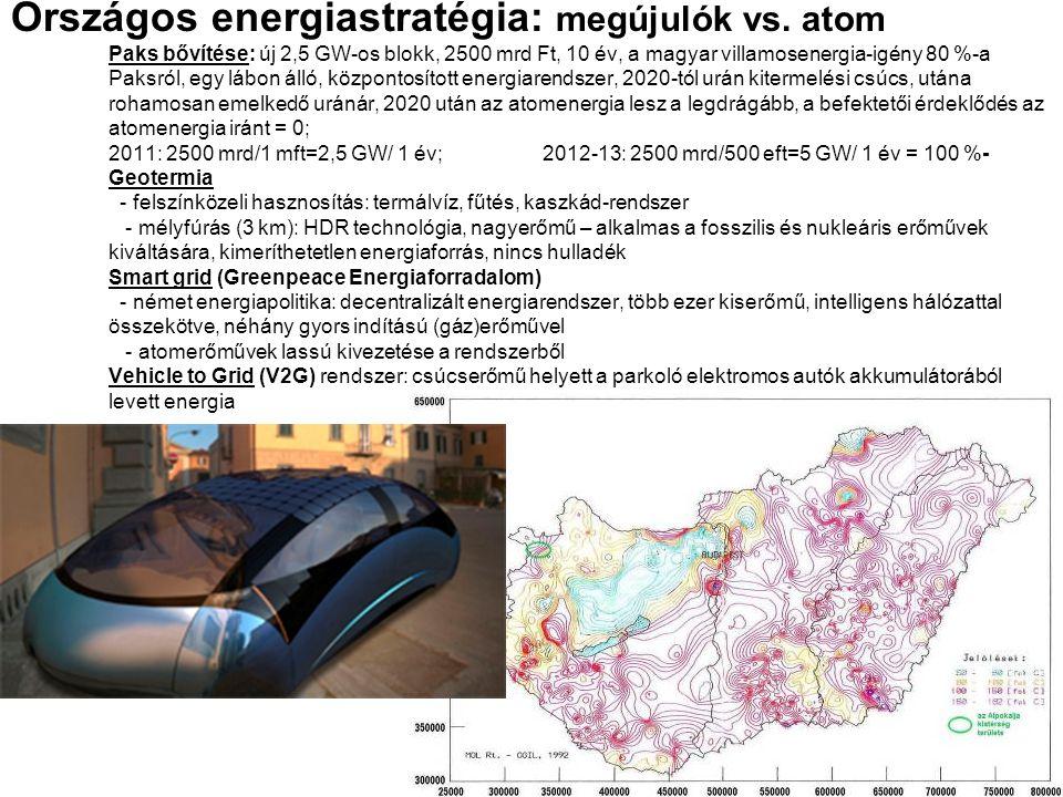 2011 április Országos energiastratégia: megújulók vs. atom Paks bővítése: új 2,5 GW-os blokk, 2500 mrd Ft, 10 év, a magyar villamosenergia-igény 80 %-