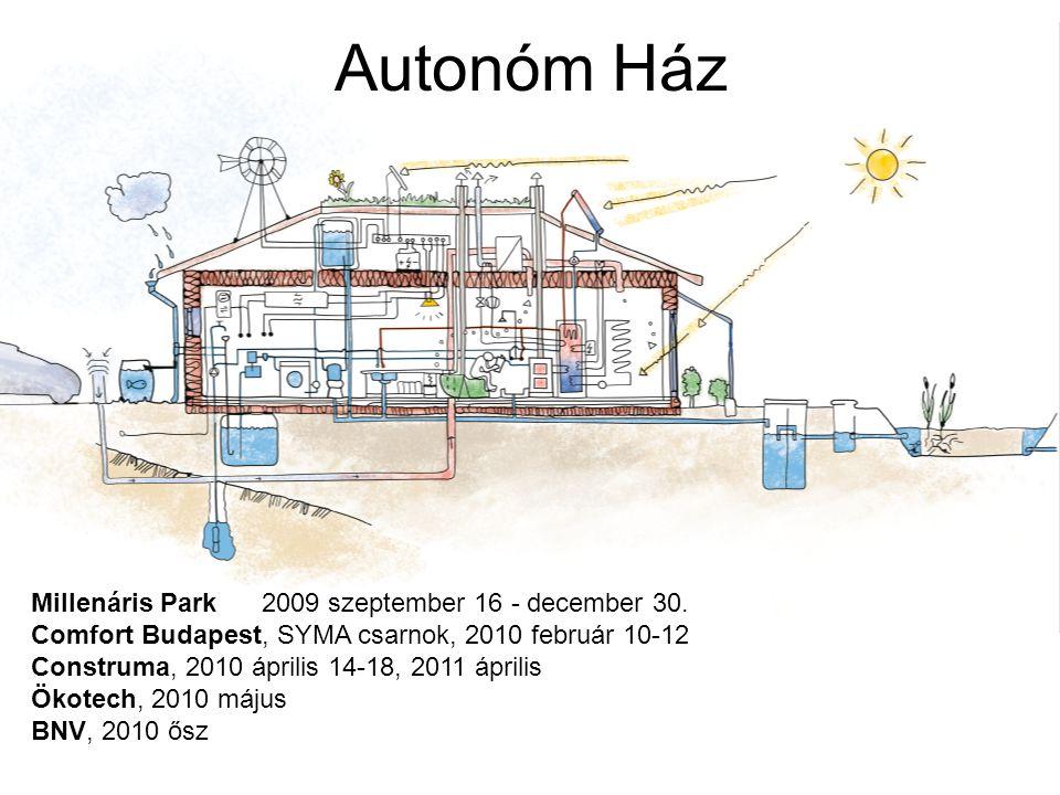 Autonóm Ház Millenáris Park 2009 szeptember 16 - december 30. Comfort Budapest, SYMA csarnok, 2010 február 10-12 Construma, 2010 április 14-18, 2011 á
