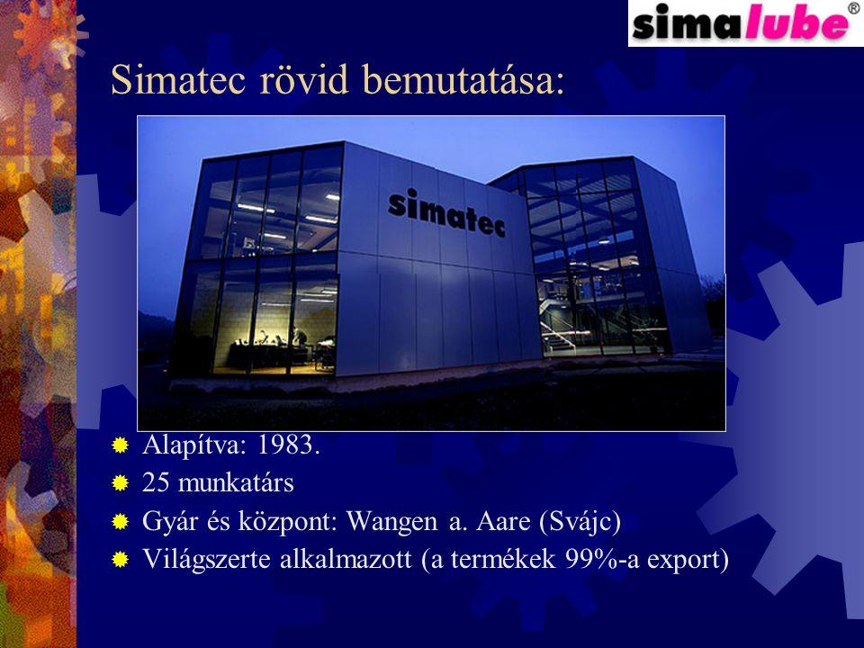 Simatec rövid bemutatása:  Alapítva: 1983. 25 munkatárs  Gyár és központ: Wangen a.