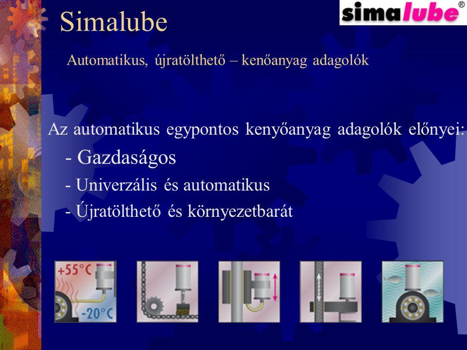Simalube Automatikus, újratölthető – kenőanyag adagolók Az automatikus egypontos kenyőanyag adagolók előnyei: - Gazdaságos - Univerzális és automatikus - Újratölthető és környezetbarát