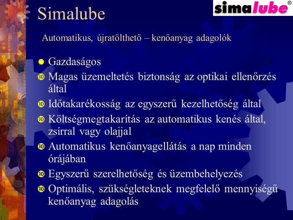 Simalube Automatikus, újratölthető – kenőanyag adagolók  Gazdaságos  Magas üzemeltetés biztonság az optikai ellenőrzés által  Időtakarékosság az egyszerű kezelhetőség által  Költségmegtakarítás az automatikus kenés által, zsírral vagy olajjal  Automatikus kenőanyagellátás a nap minden órájában  Egyszerű szerelhetőség és üzembehelyezés  Optimális, szükségleteknek megfelelő mennyiségű kenőanyag adagolás