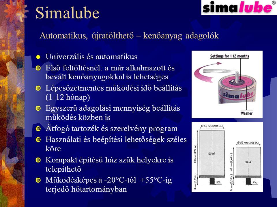 Simalube Automatikus, újratölthető – kenőanyag adagolók  Gazdaságos  Magas üzemeltetés biztonság az optikai ellenőrzés által  Időtakarékosság az eg