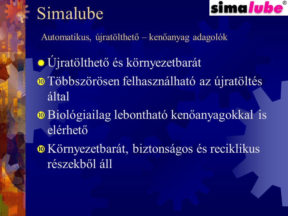Simalube Automatikus, újratölthető – kenőanyag adagolók  Újratölthető és környezetbarát  Többszörösen felhasználható az újratöltés által  Biológiailag lebontható kenőanyagokkal is elérhető  Környezetbarát, biztonságos és reciklikus részekből áll