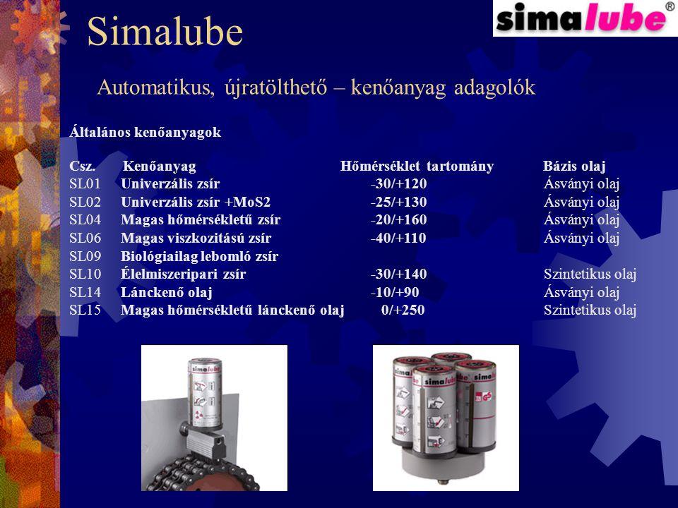 Simalube Automatikus, újratölthető – kenőanyag adagolók  Újratölthető és környezetbarát  Többszörösen felhasználható az újratöltés által  Biológiai