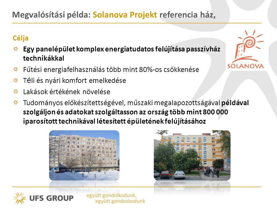 Megvalósítási példa: Solanova Projekt referencia ház, Célja Egy panelépület komplex energiatudatos felújítása passzívház technikákkal Fűtési energiafe