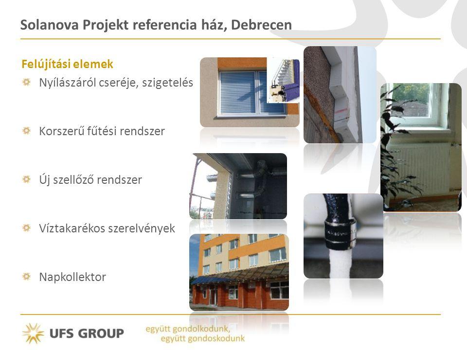 Solanova Projekt referencia ház, Debrecen Eredmények Fűtési energiafelhasználás: 220 kWh/m 2 év 39 kWh/m 2 év Havi fűtési energiafelhasználás 85 % megtakarítás