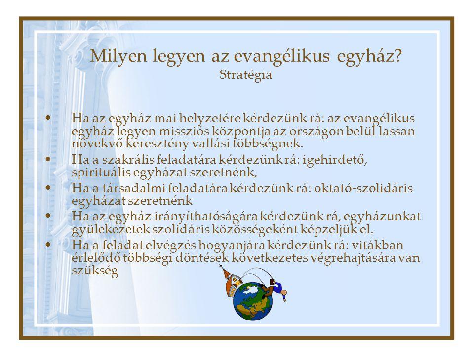 Milyen legyen az evangélikus egyház? Stratégia •Ha az egyház mai helyzetére kérdezünk rá: az evangélikus egyház legyen missziós központja az országon