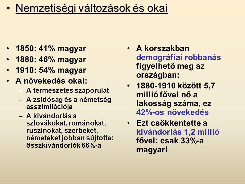 •Nemzetiségi változások és okai •1850: 41% magyar •1880: 46% magyar •1910: 54% magyar •A növekedés okai: –A természetes szaporulat –A zsidóság és a né