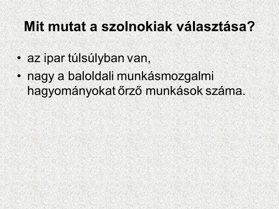 Dancsi József: •Kádár miniszteri tárcát ajánlott neki, de ő visszautasította.